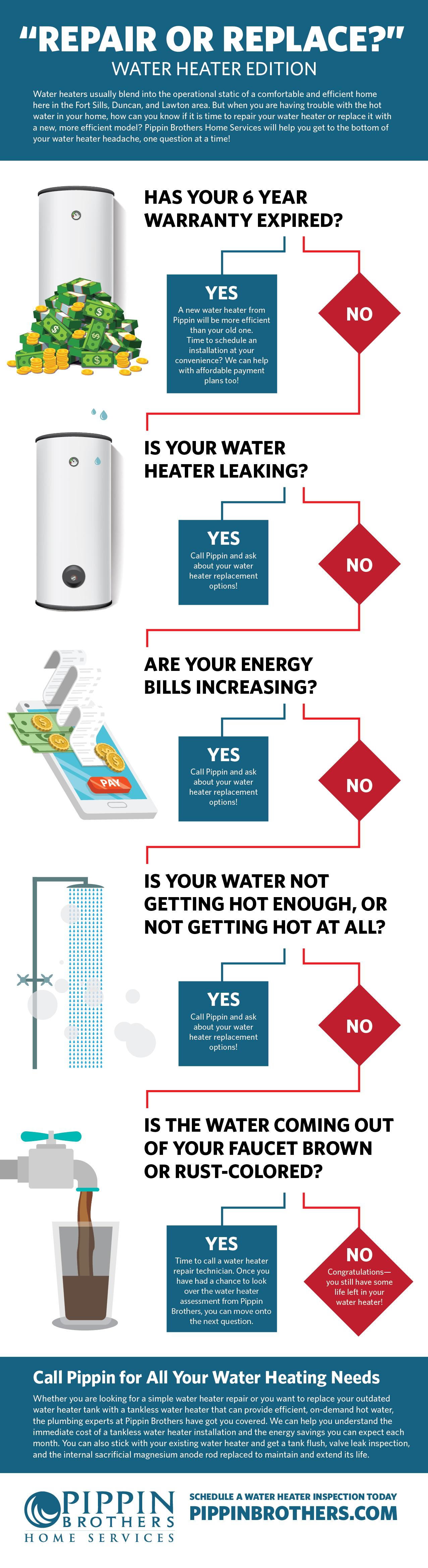 pippin brothers water heater repair or replace flow chart